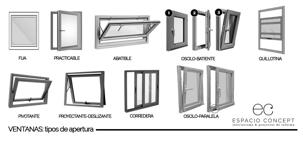 Necesito cambiar las ventanas cu l elijo espacio concept for Tipos de aluminio para ventanas